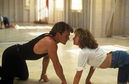 Top Ten Films to Make You Want to Dance